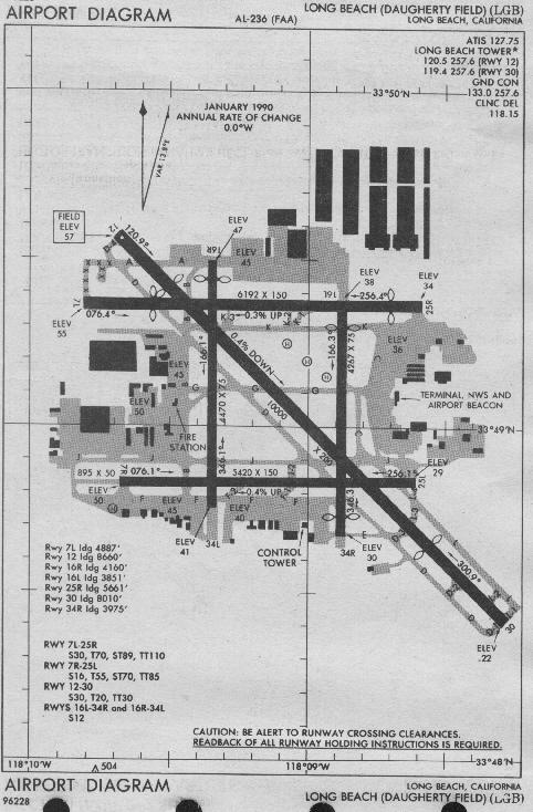 Long Beach Airportbrdaugherty Field By Pilotage